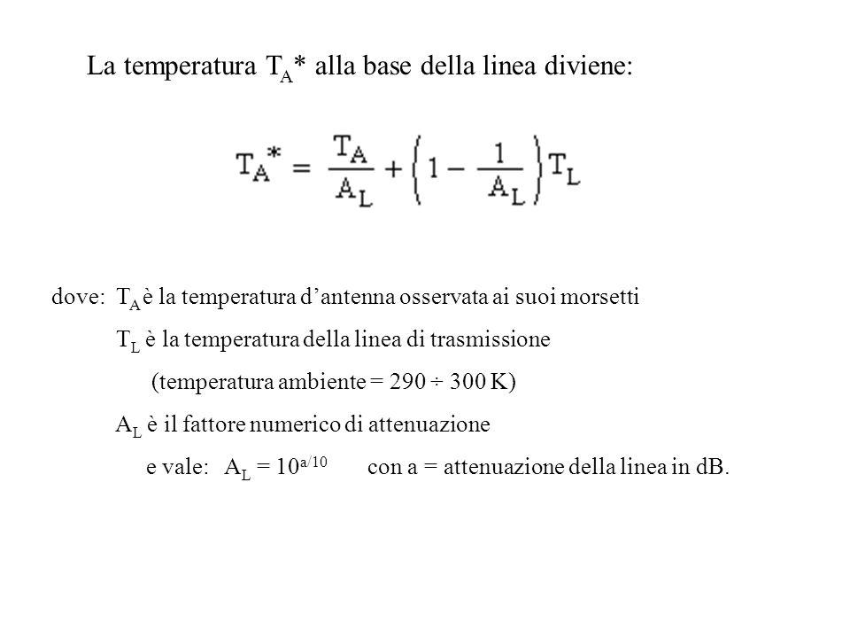 La temperatura TA* alla base della linea diviene: