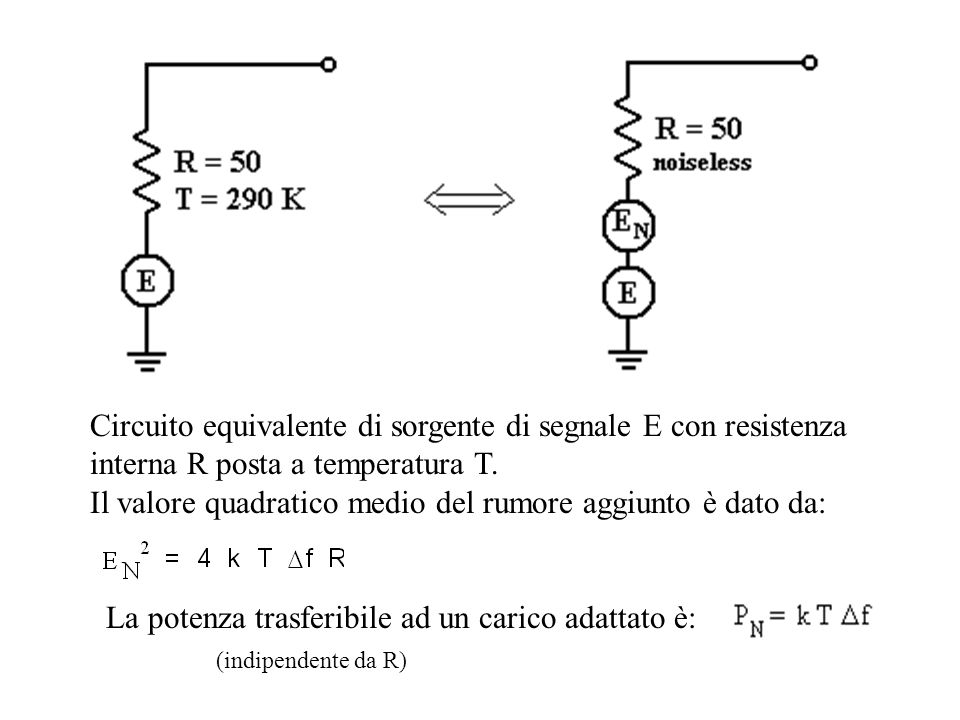 Il valore quadratico medio del rumore aggiunto è dato da: