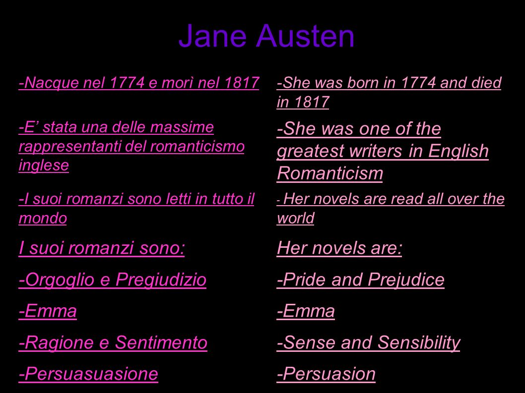 Jane Austen -Nacque nel 1774 e morì nel 1817. -She was born in 1774 and died in 1817.