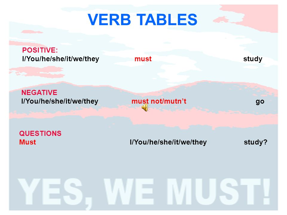 VERB TABLES POSITIVE: I/You/he/she/it/we/they must study NEGATIVE
