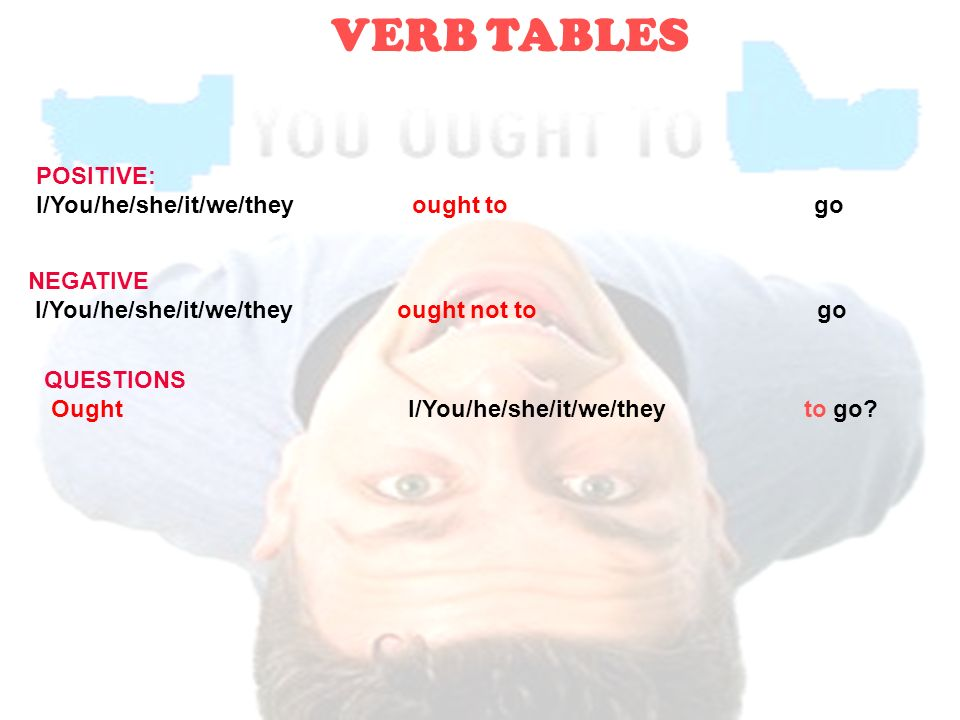 VERB TABLES POSITIVE: I/You/he/she/it/we/they ought to go NEGATIVE