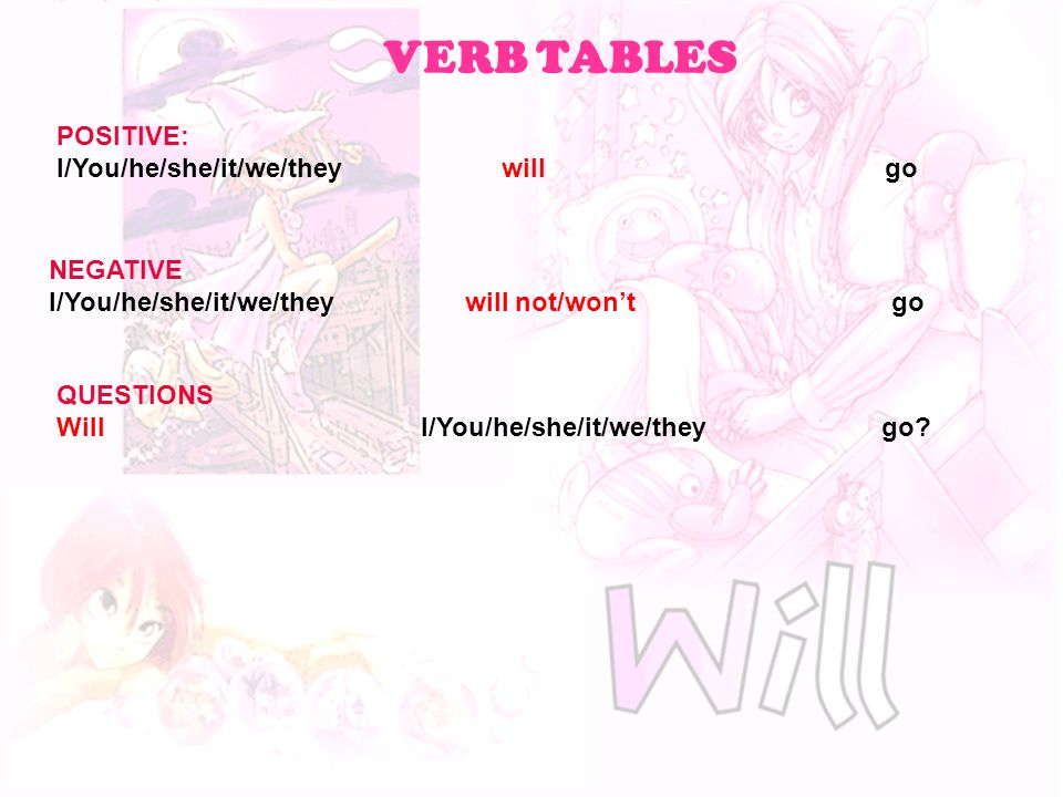 VERB TABLES POSITIVE: I/You/he/she/it/we/they will go NEGATIVE