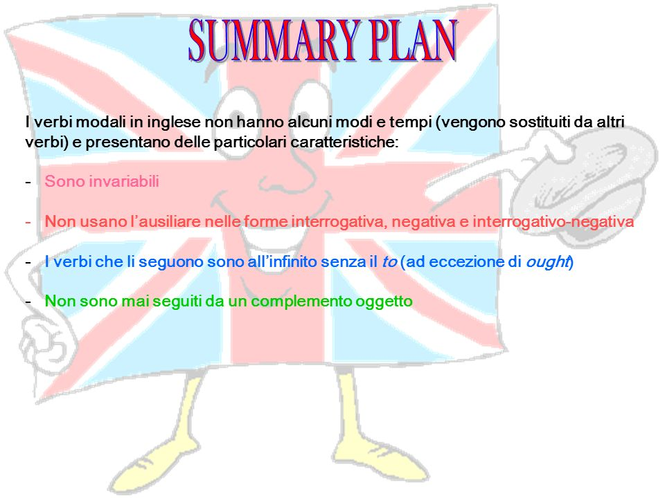 SUMMARY PLAN
