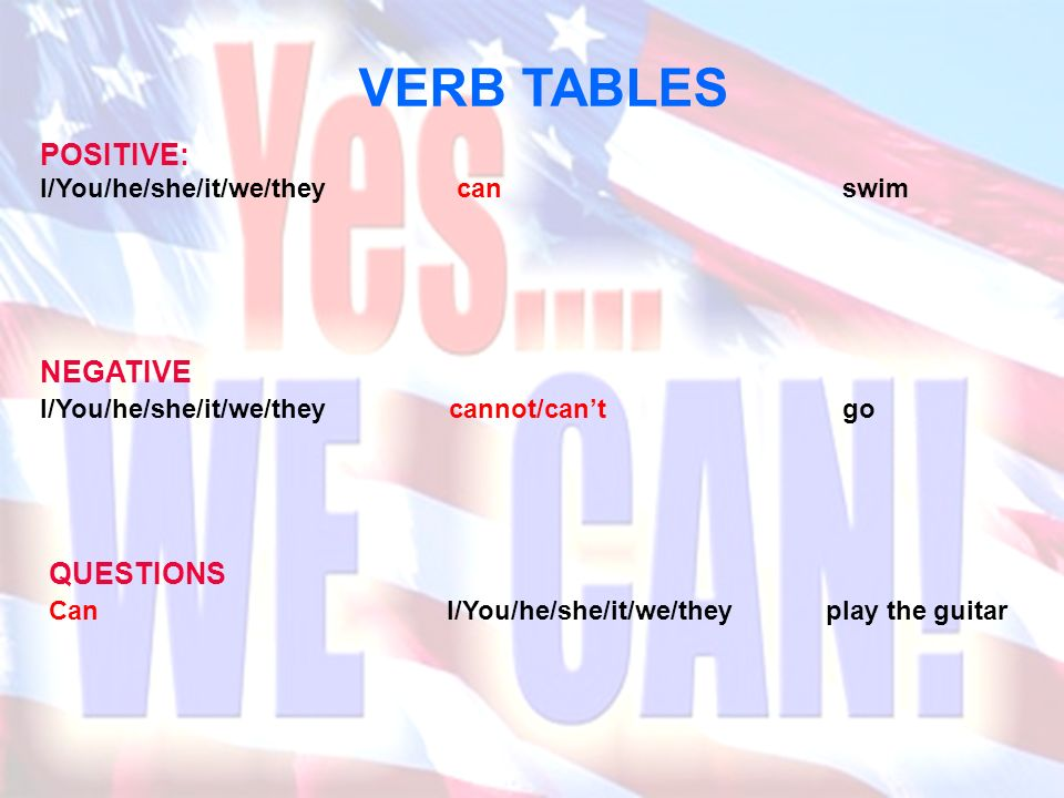 VERB TABLES POSITIVE: NEGATIVE QUESTIONS