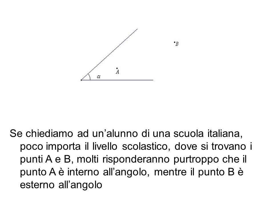 Se chiediamo ad un'alunno di una scuola italiana, poco importa il livello scolastico, dove si trovano i punti A e B, molti risponderanno purtroppo che il punto A è interno all'angolo, mentre il punto B è esterno all'angolo