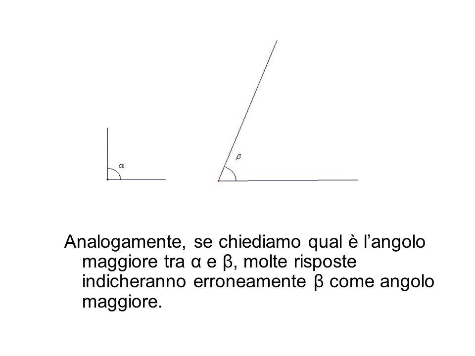 Analogamente, se chiediamo qual è l'angolo maggiore tra α e β, molte risposte indicheranno erroneamente β come angolo maggiore.