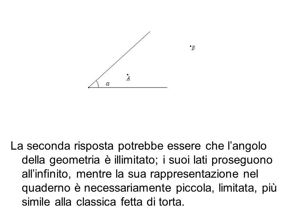 La seconda risposta potrebbe essere che l'angolo della geometria è illimitato; i suoi lati proseguono all'infinito, mentre la sua rappresentazione nel quaderno è necessariamente piccola, limitata, più simile alla classica fetta di torta.
