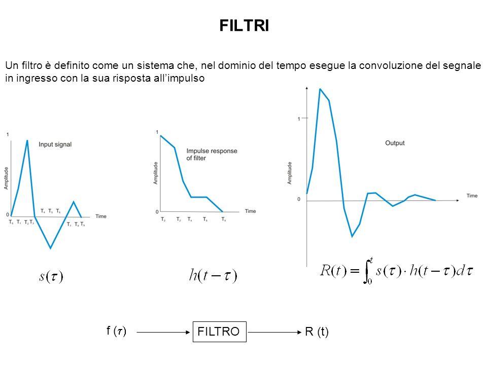 FILTRI f (t) FILTRO R (t)