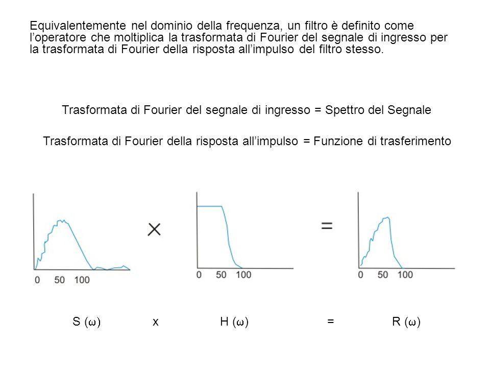 Equivalentemente nel dominio della frequenza, un filtro è definito come l'operatore che moltiplica la trasformata di Fourier del segnale di ingresso per la trasformata di Fourier della risposta all'impulso del filtro stesso.