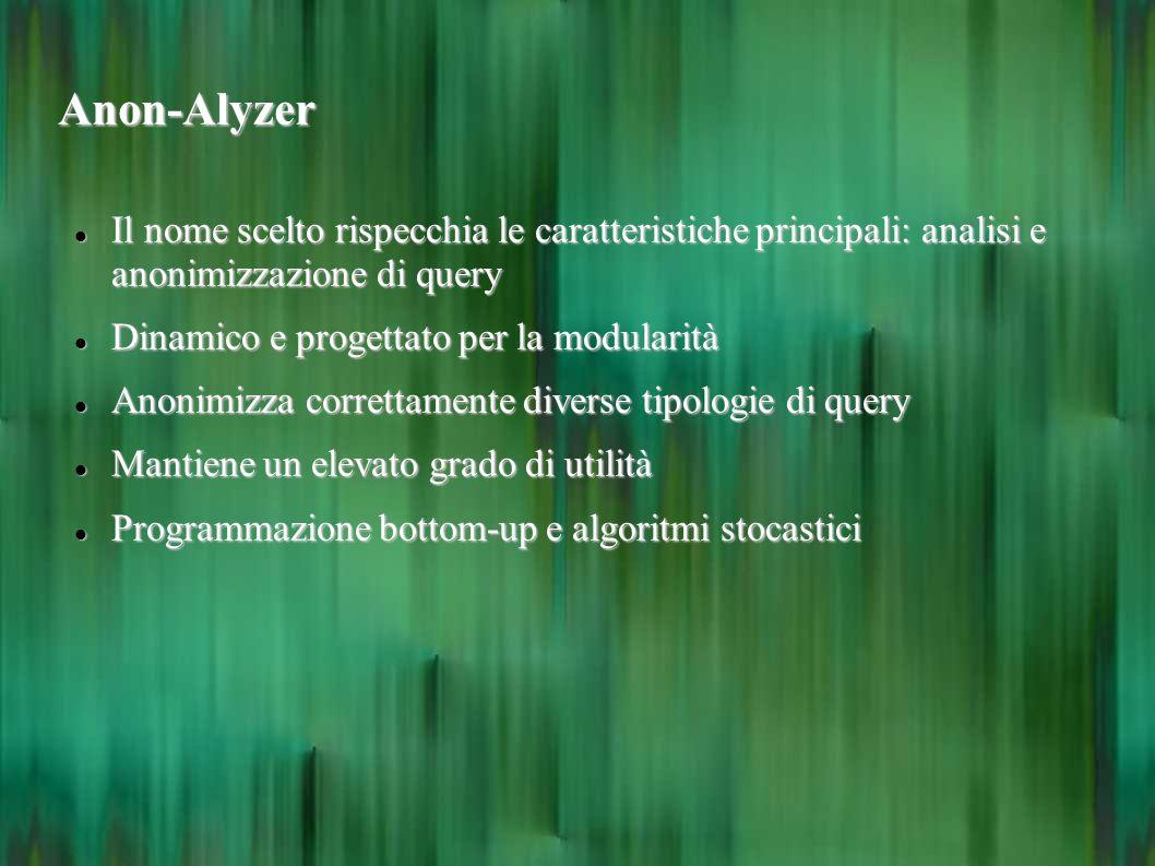 Anon-Alyzer Il nome scelto rispecchia le caratteristiche principali: analisi e anonimizzazione di query.