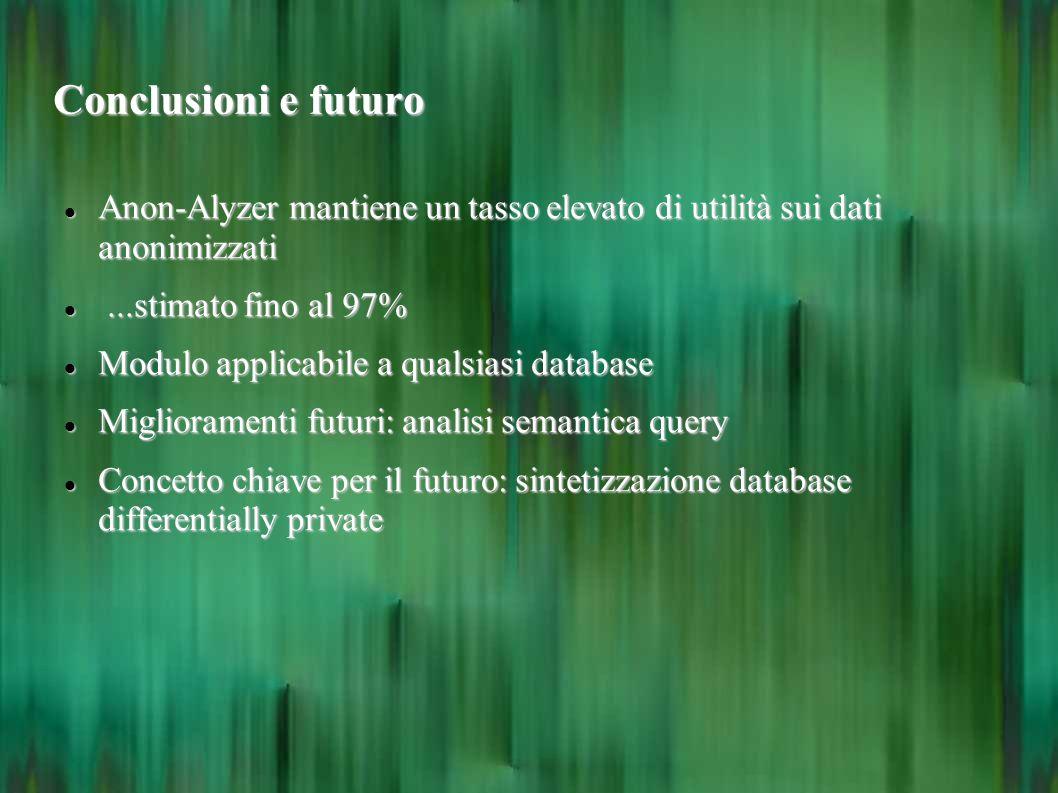 Conclusioni e futuro Anon-Alyzer mantiene un tasso elevato di utilità sui dati anonimizzati. ...stimato fino al 97%