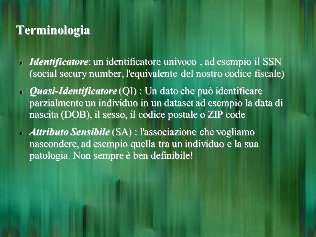 Terminologia Identificatore: un identificatore univoco , ad esempio il SSN (social secury number, l equivalente del nostro codice fiscale)
