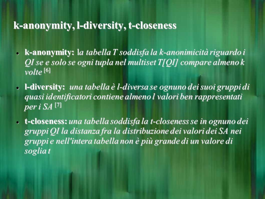 k-anonymity, l-diversity, t-closeness