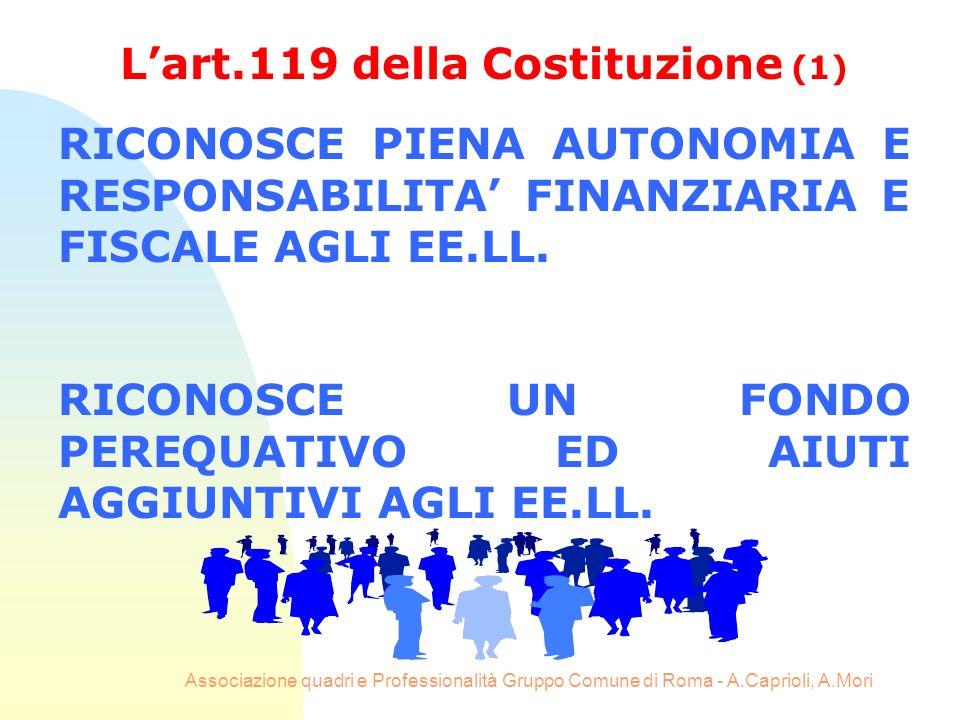 L'art.119 della Costituzione (1)