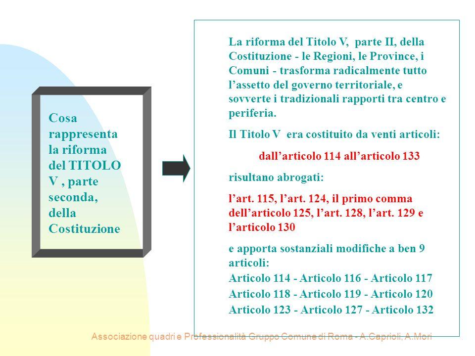 dall'articolo 114 all'articolo 133