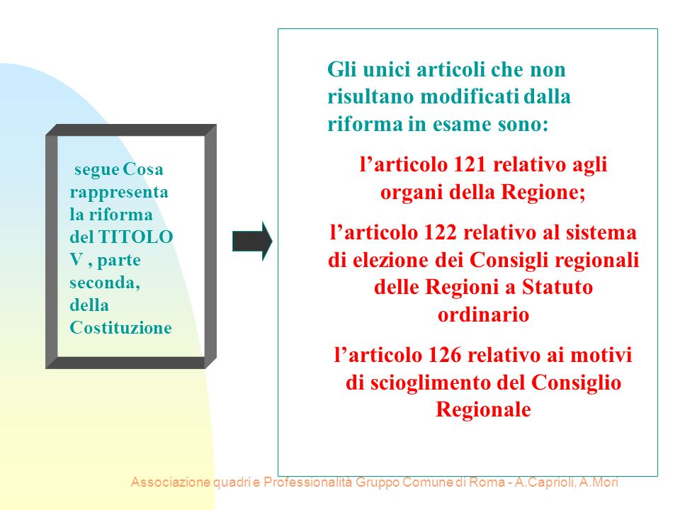 l'articolo 121 relativo agli organi della Regione;
