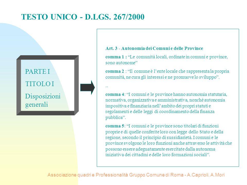 TESTO UNICO - D.LGS. 267/2000 PARTE I TITOLO I Disposizioni generali