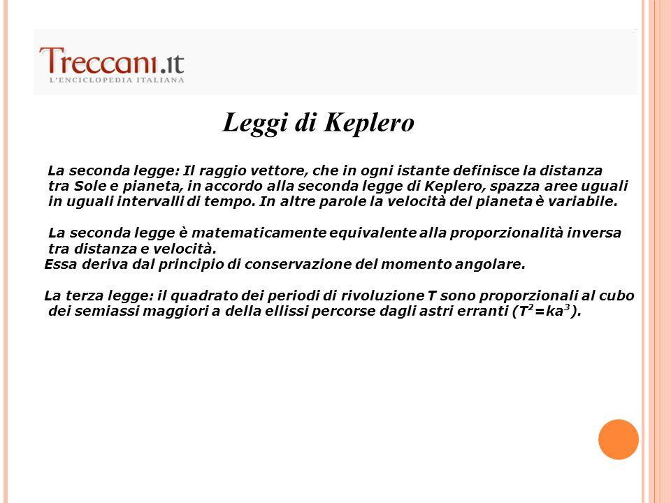 Leggi di Keplero La seconda legge: Il raggio vettore, che in ogni istante definisce la distanza.