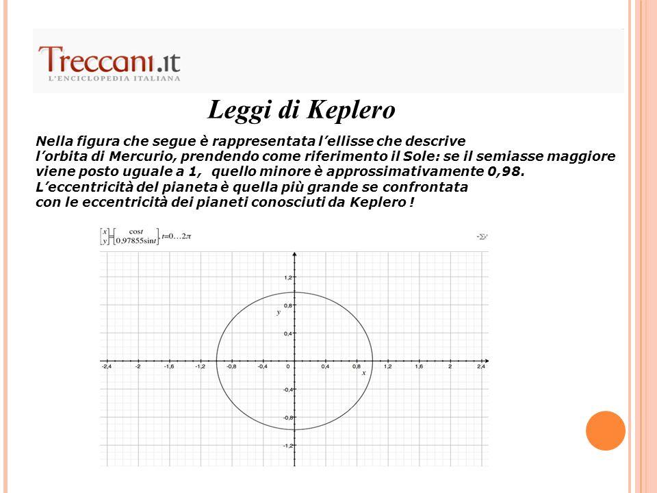 Leggi di Keplero Nella figura che segue è rappresentata l'ellisse che descrive.
