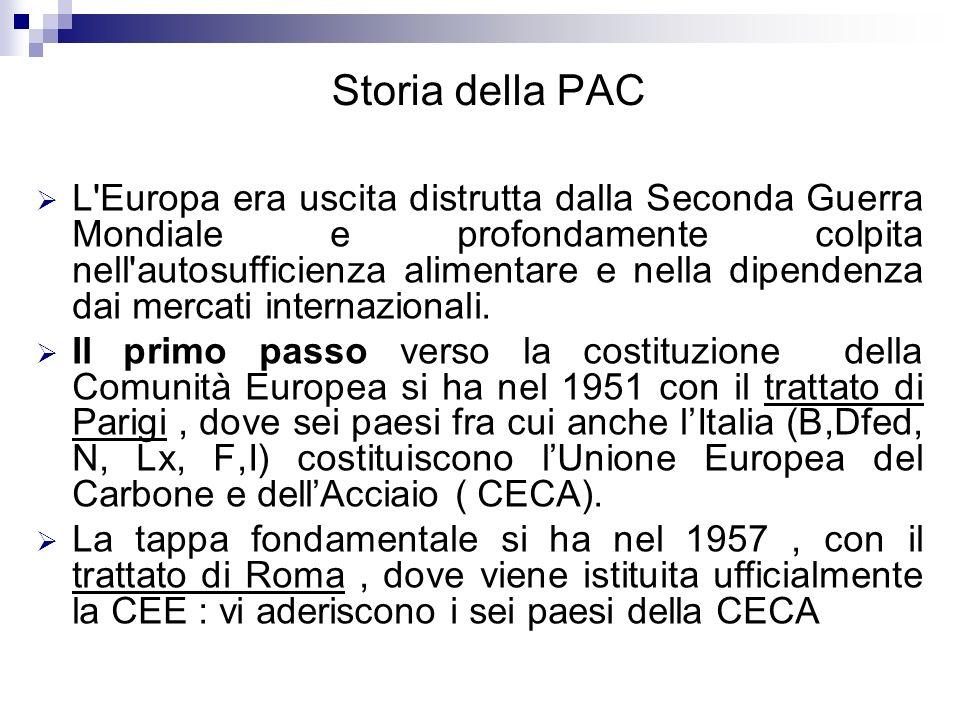 Storia della PAC