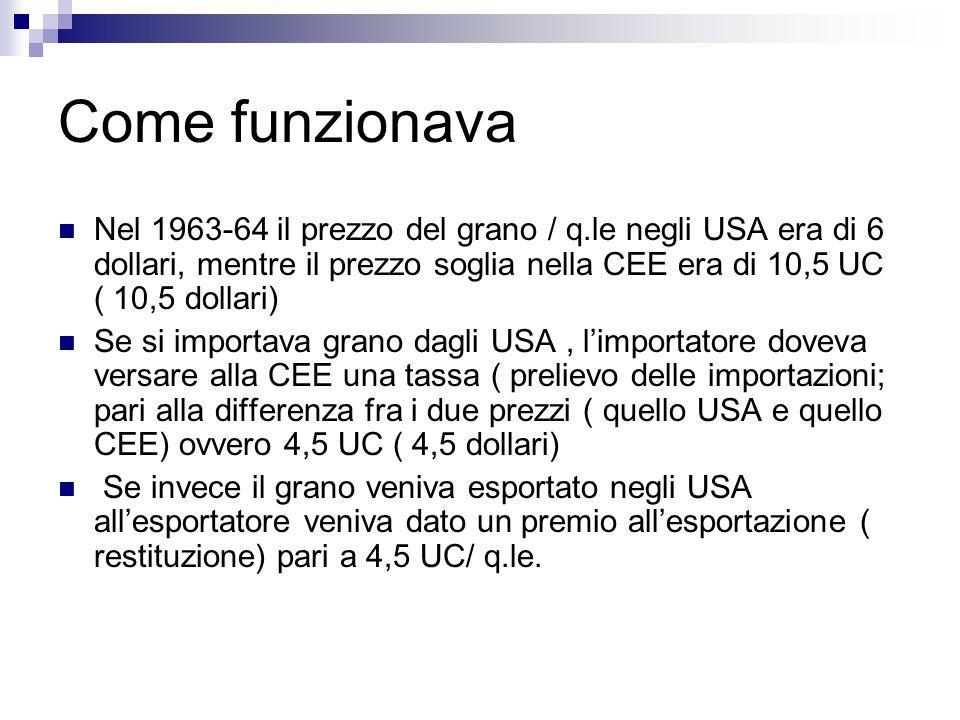Come funzionavaNel 1963-64 il prezzo del grano / q.le negli USA era di 6 dollari, mentre il prezzo soglia nella CEE era di 10,5 UC ( 10,5 dollari)