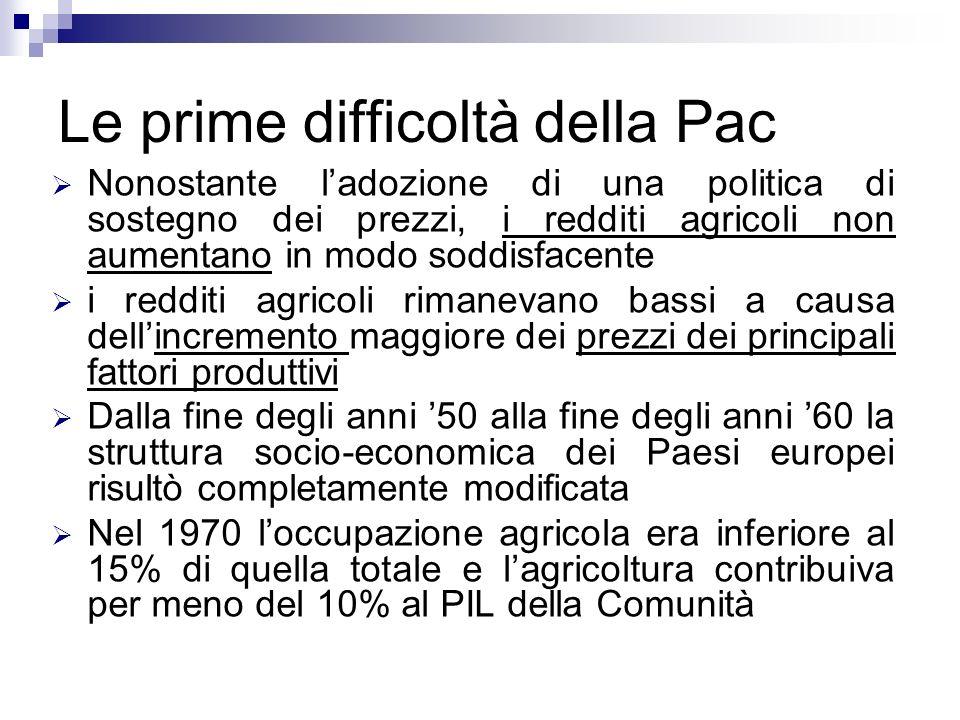 Le prime difficoltà della Pac