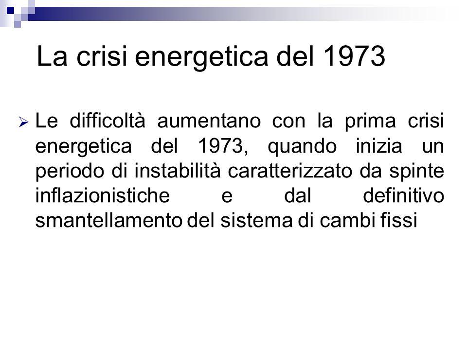 La crisi energetica del 1973
