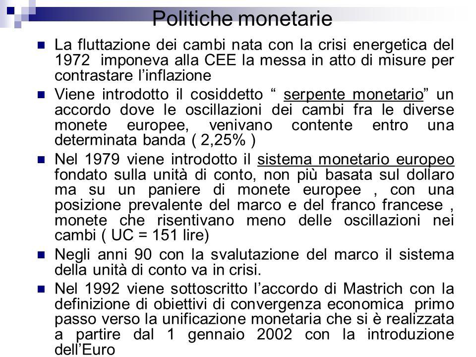 Politiche monetarie