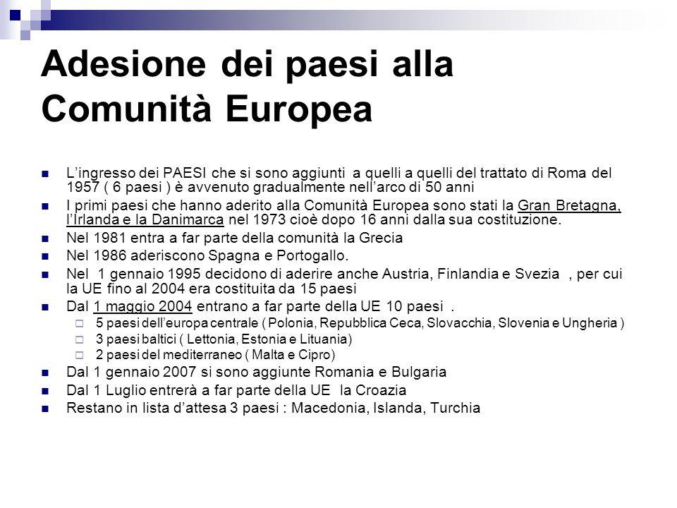 Adesione dei paesi alla Comunità Europea