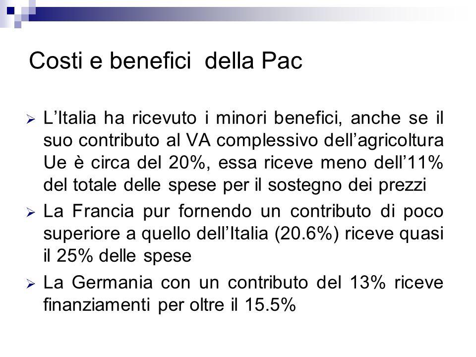 Costi e benefici della Pac