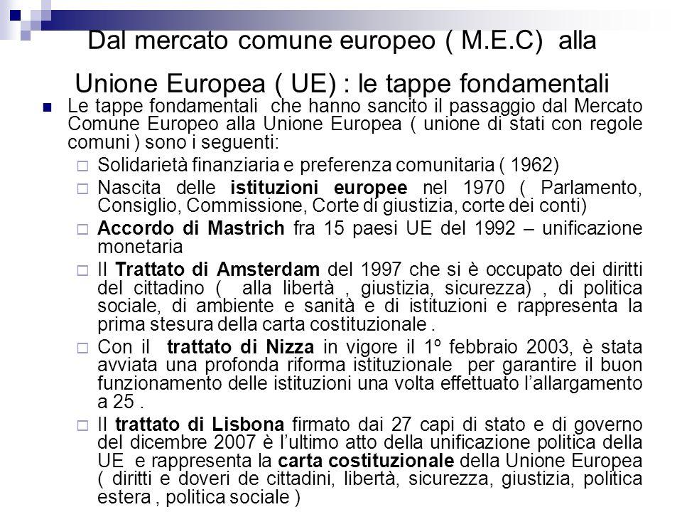 Dal mercato comune europeo ( M. E