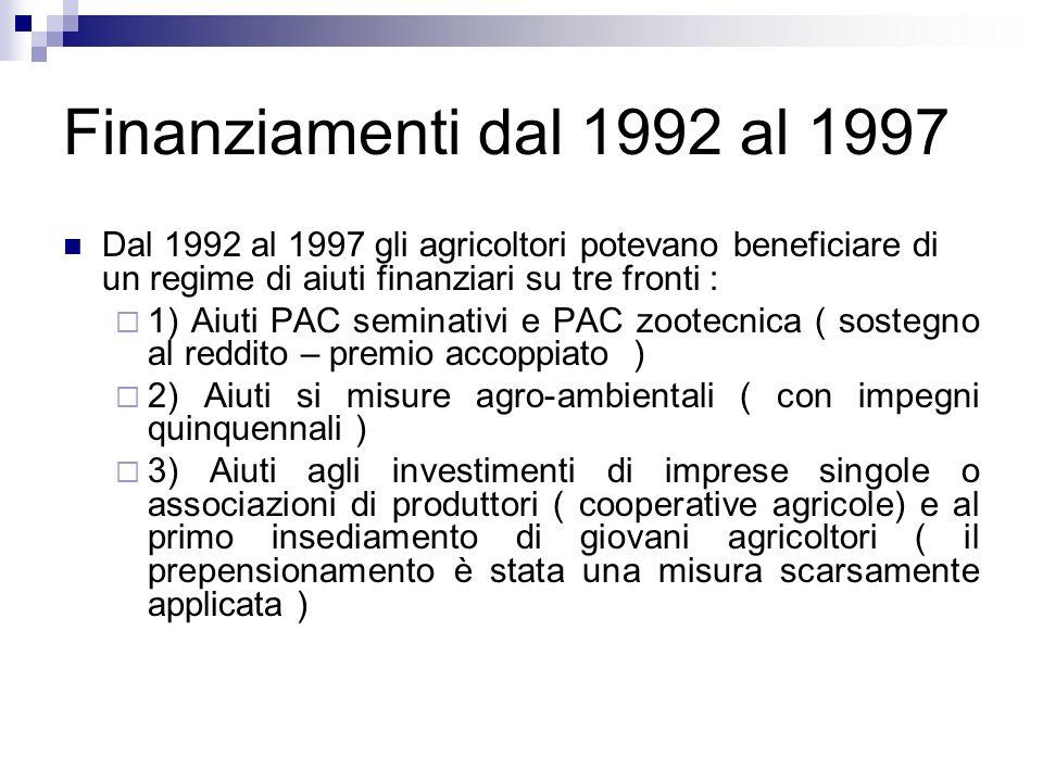 Finanziamenti dal 1992 al 1997Dal 1992 al 1997 gli agricoltori potevano beneficiare di un regime di aiuti finanziari su tre fronti :