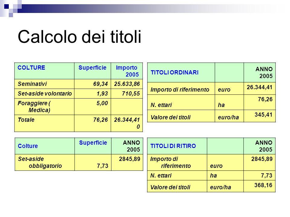 Calcolo dei titoli COLTURE Superficie Importo 2005 Seminativi 69,34