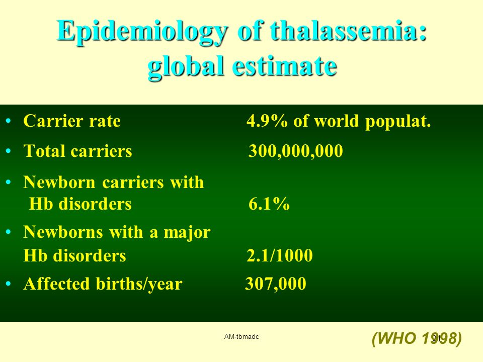 Epidemiology of thalassemia: global estimate