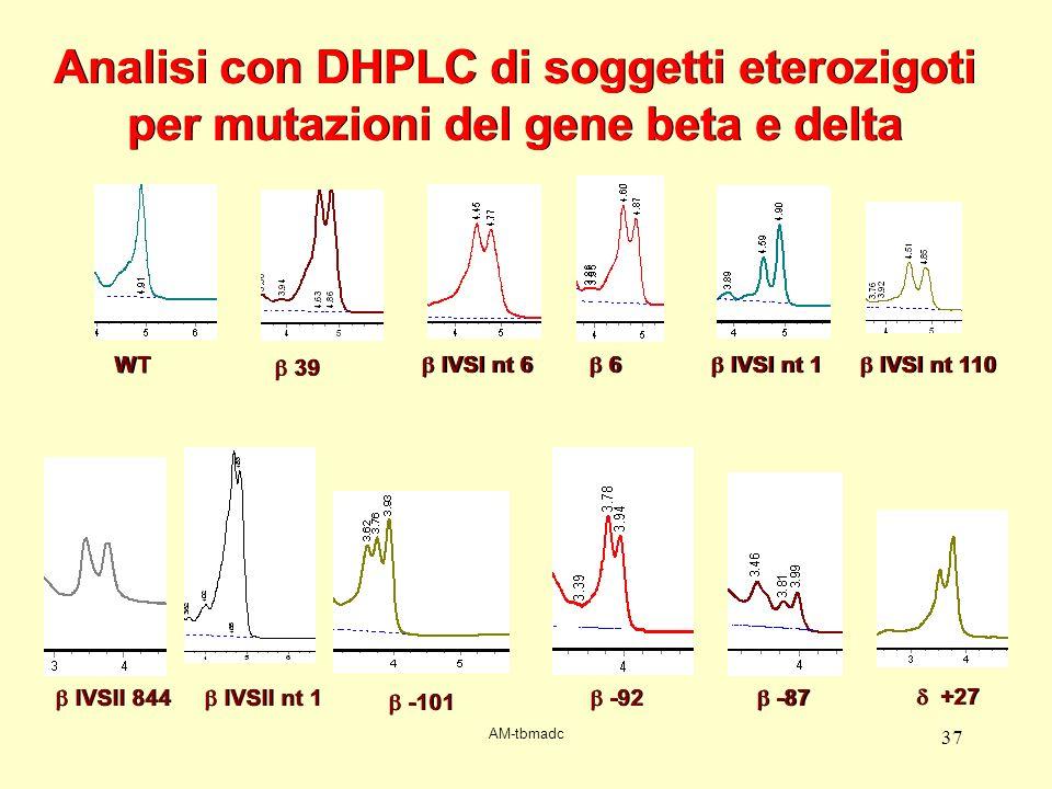 Analisi con DHPLC di soggetti eterozigoti per mutazioni del gene beta e delta