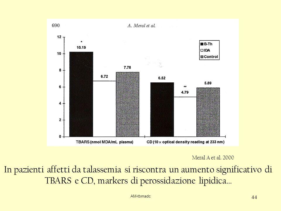 Meral A et al. 2000 In pazienti affetti da talassemia si riscontra un aumento significativo di TBARS e CD, markers di perossidazione lipidica…