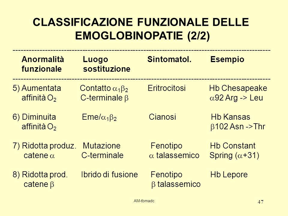 CLASSIFICAZIONE FUNZIONALE DELLE