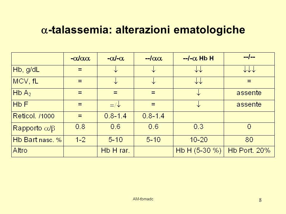 a-talassemia: alterazioni ematologiche