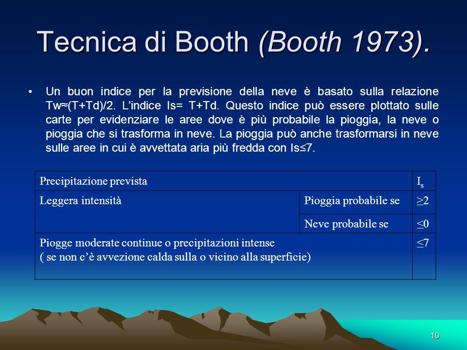 Tecnica di Booth (Booth 1973).