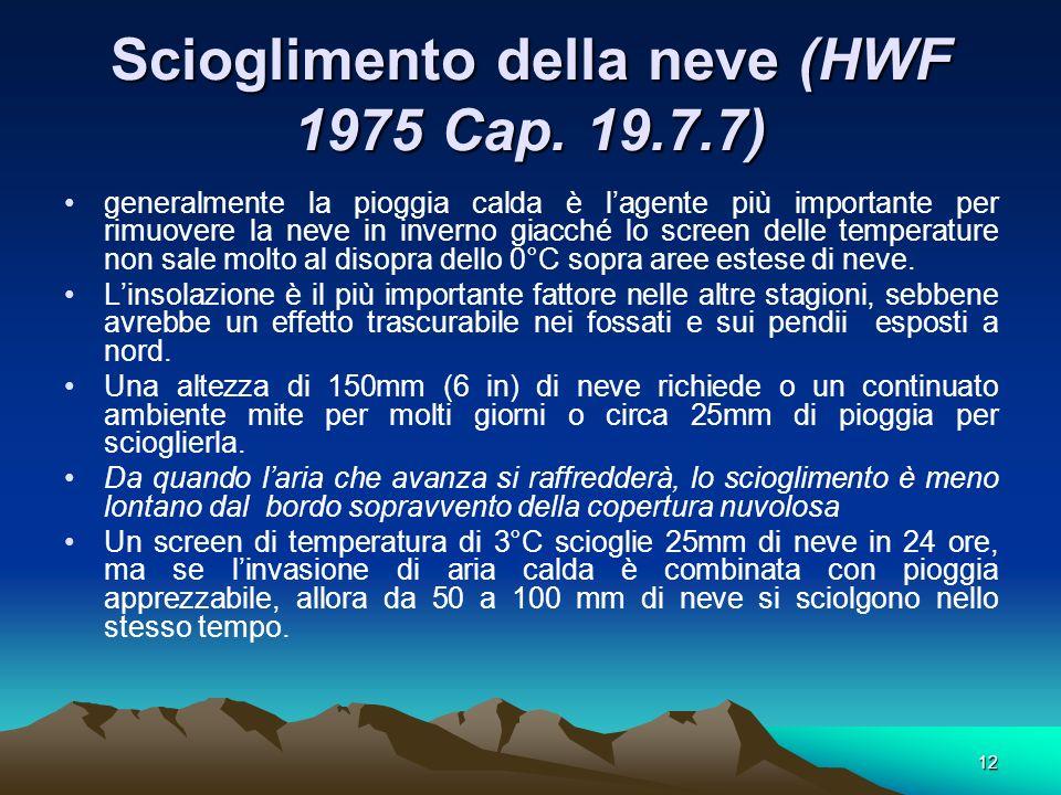 Scioglimento della neve (HWF 1975 Cap. 19.7.7)