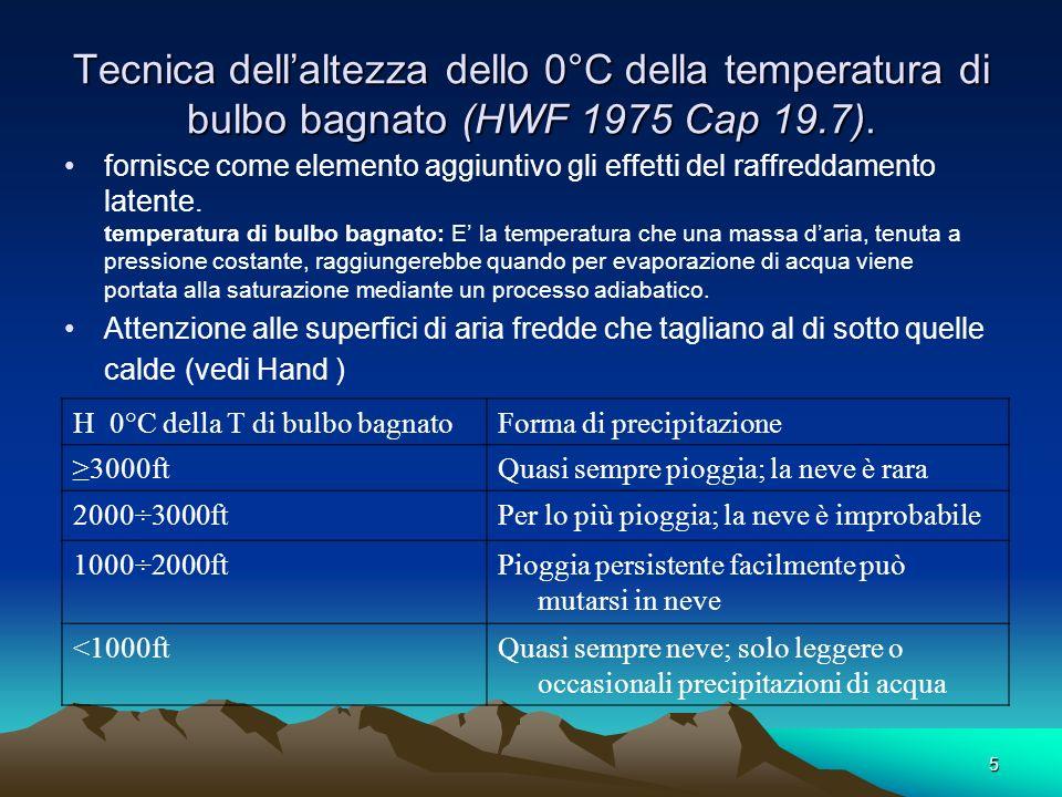 Tecnica dell'altezza dello 0°C della temperatura di bulbo bagnato (HWF 1975 Cap 19.7).