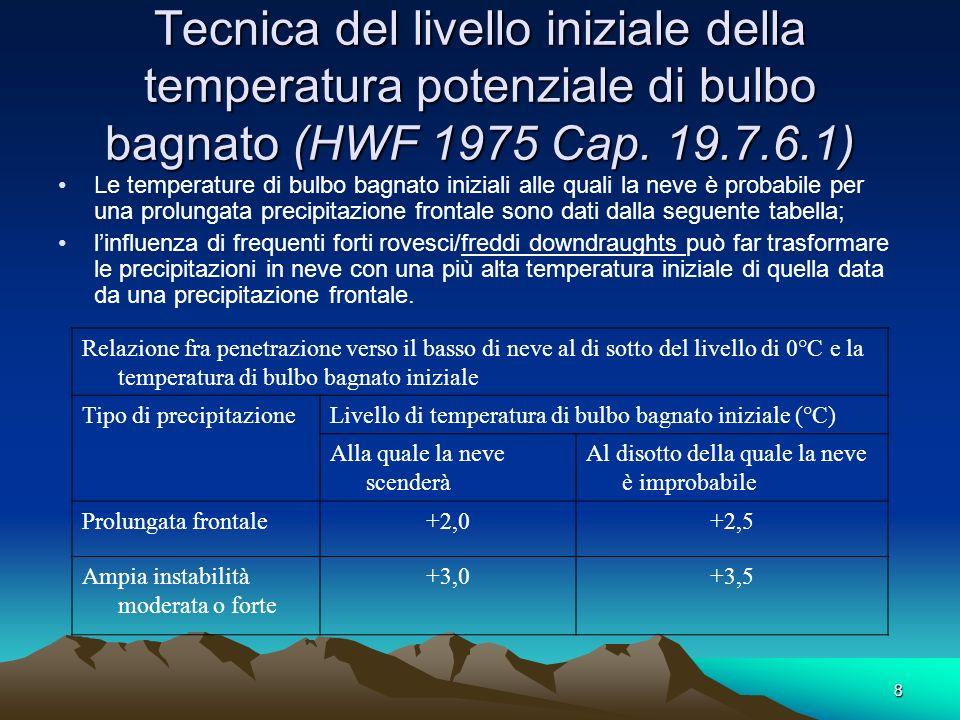 Tecnica del livello iniziale della temperatura potenziale di bulbo bagnato (HWF 1975 Cap. 19.7.6.1)