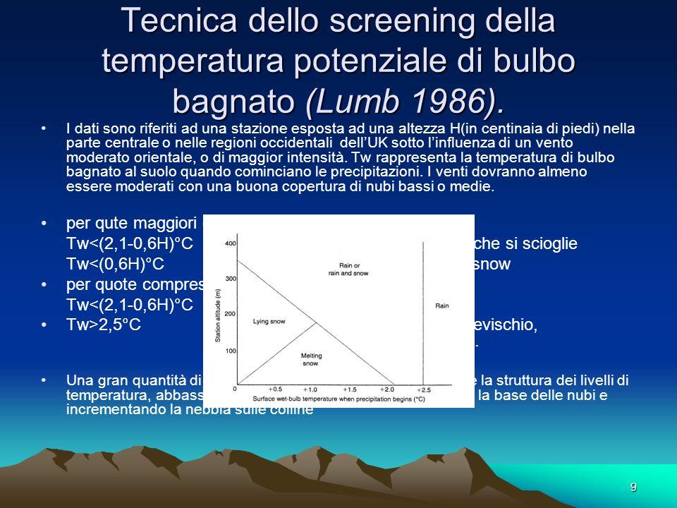 Tecnica dello screening della temperatura potenziale di bulbo bagnato (Lumb 1986).