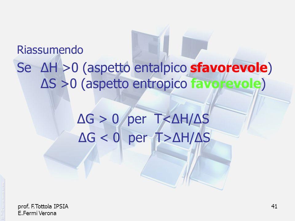 RiassumendoSe ΔH >0 (aspetto entalpico sfavorevole) ΔS >0 (aspetto entropico favorevole) ΔG > 0 per T<ΔH/ΔS.