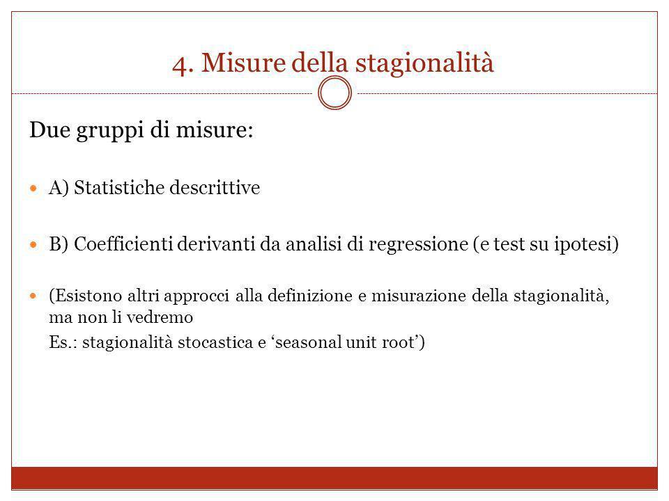4. Misure della stagionalità