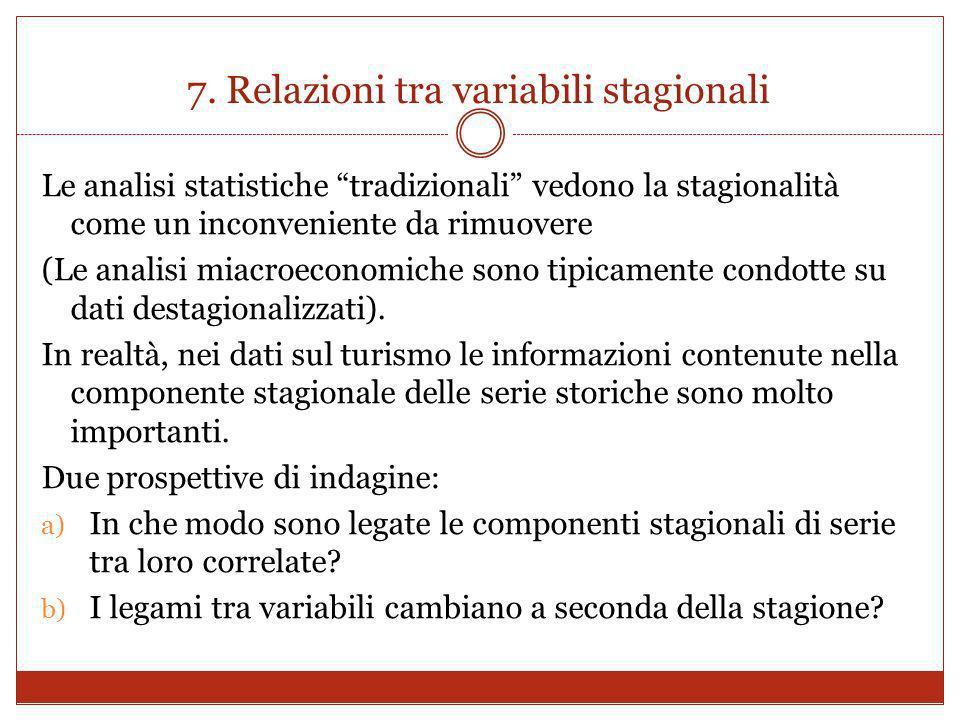 7. Relazioni tra variabili stagionali