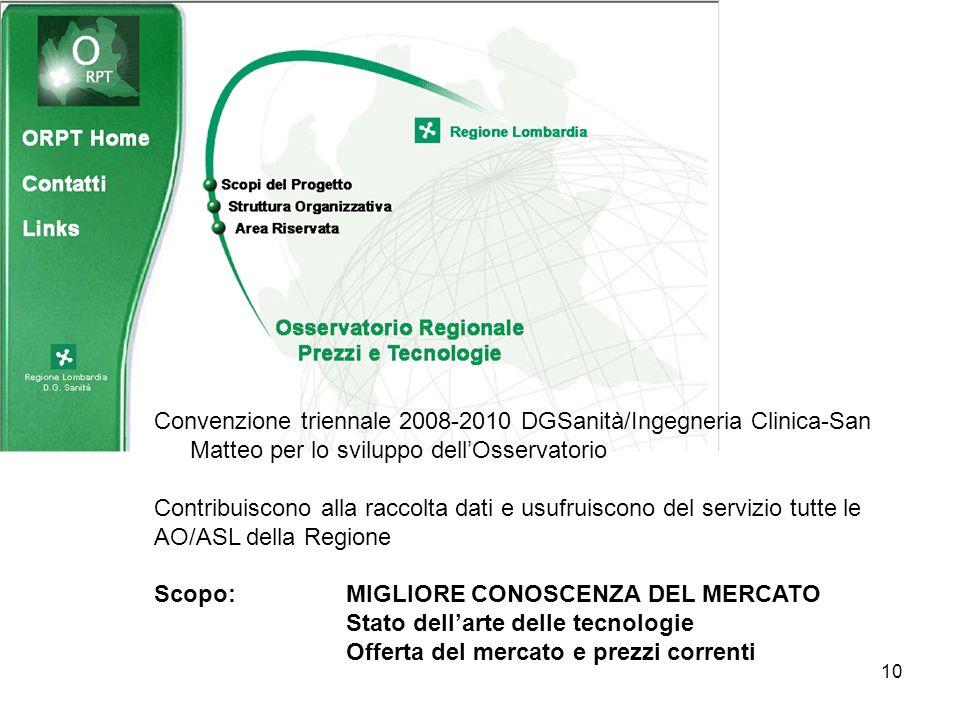 Convenzione triennale 2008-2010 DGSanità/Ingegneria Clinica-San Matteo per lo sviluppo dell'Osservatorio