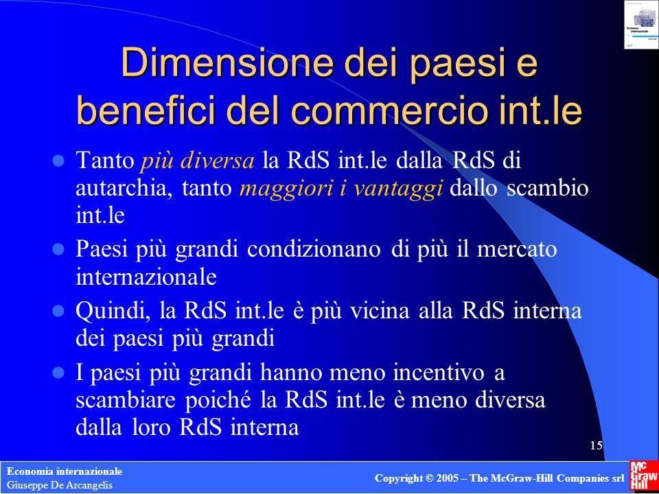 Dimensione dei paesi e benefici del commercio int.le