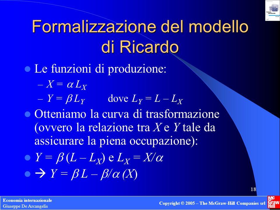 Formalizzazione del modello di Ricardo