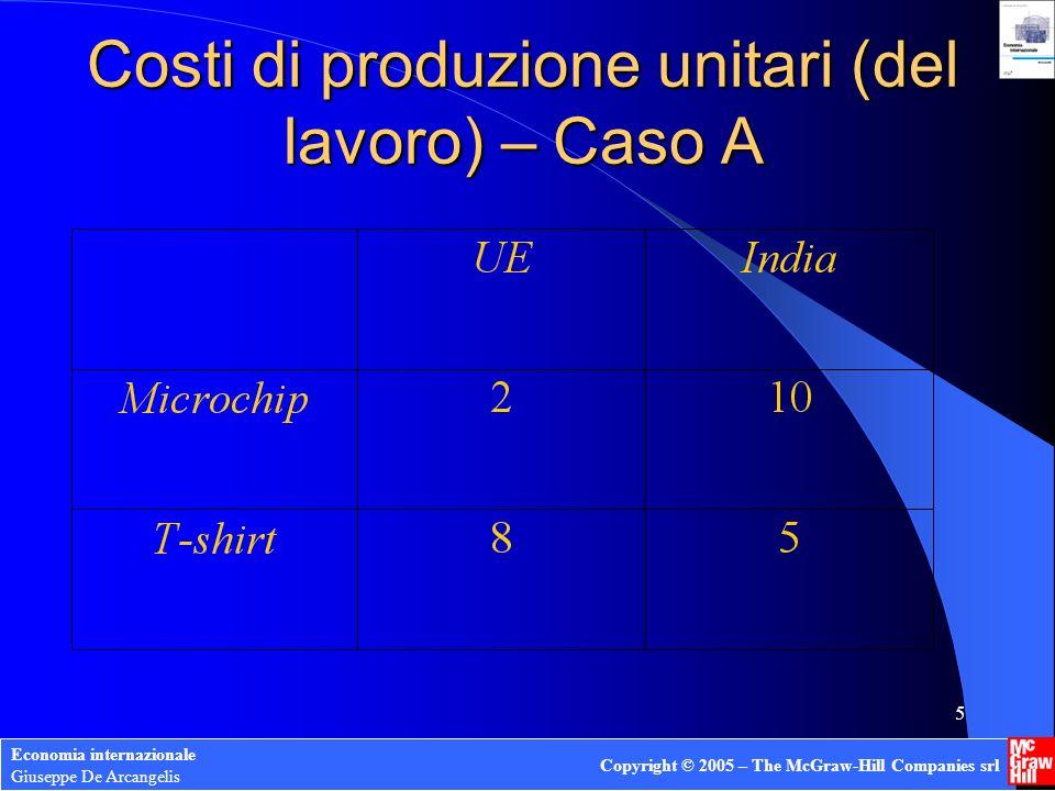 Costi di produzione unitari (del lavoro) – Caso A